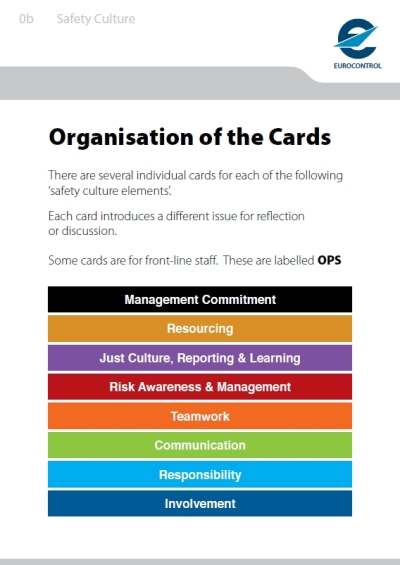 0b_Organisation_of_the_cards