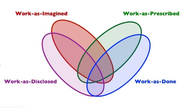 varieties-of-work