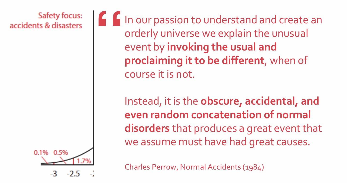 Normal Accidents Charles Perrow Pdf